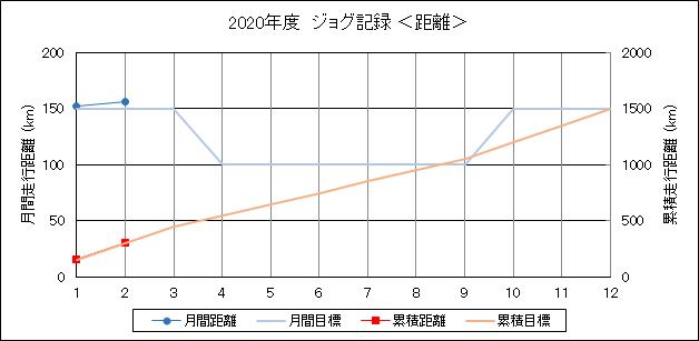f:id:lupoGTI:20200226204430p:plain
