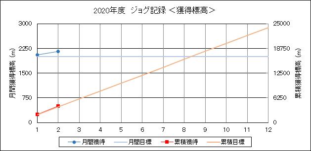 f:id:lupoGTI:20200226204436p:plain