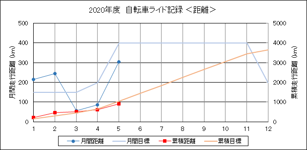 f:id:lupoGTI:20200505155903p:plain