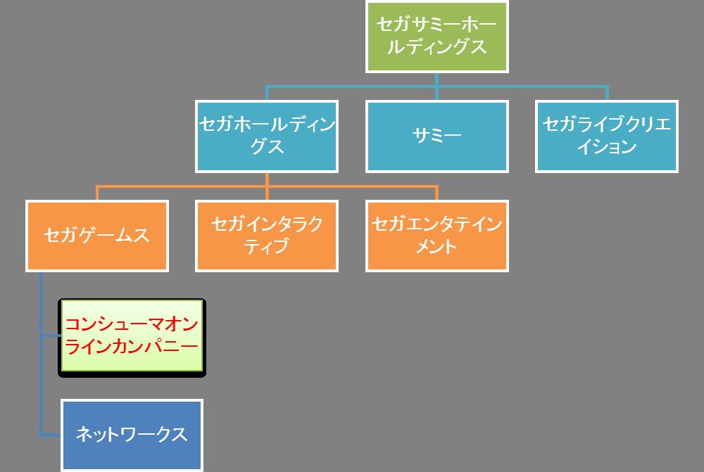 f:id:lusaku-lzot5:20150920043621p:plain