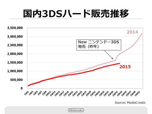 f:id:lusaku-lzot5:20151101013214j:plain