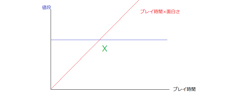 f:id:lusaku-lzot5:20160120115323p:plain