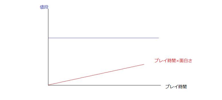 f:id:lusaku-lzot5:20160120115335p:plain