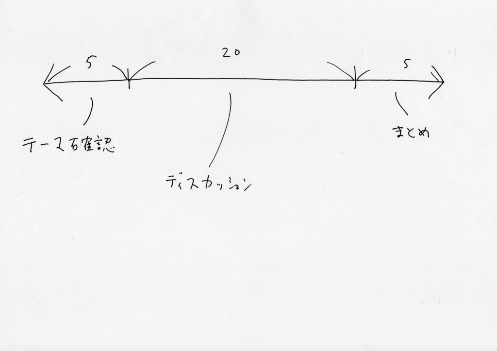 f:id:lusaku-lzot5:20160429231644j:plain