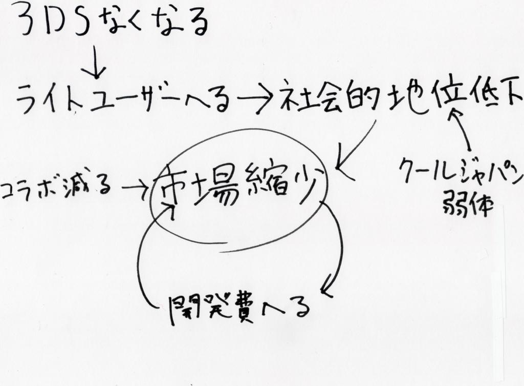f:id:lusaku-lzot5:20160429232520j:plain