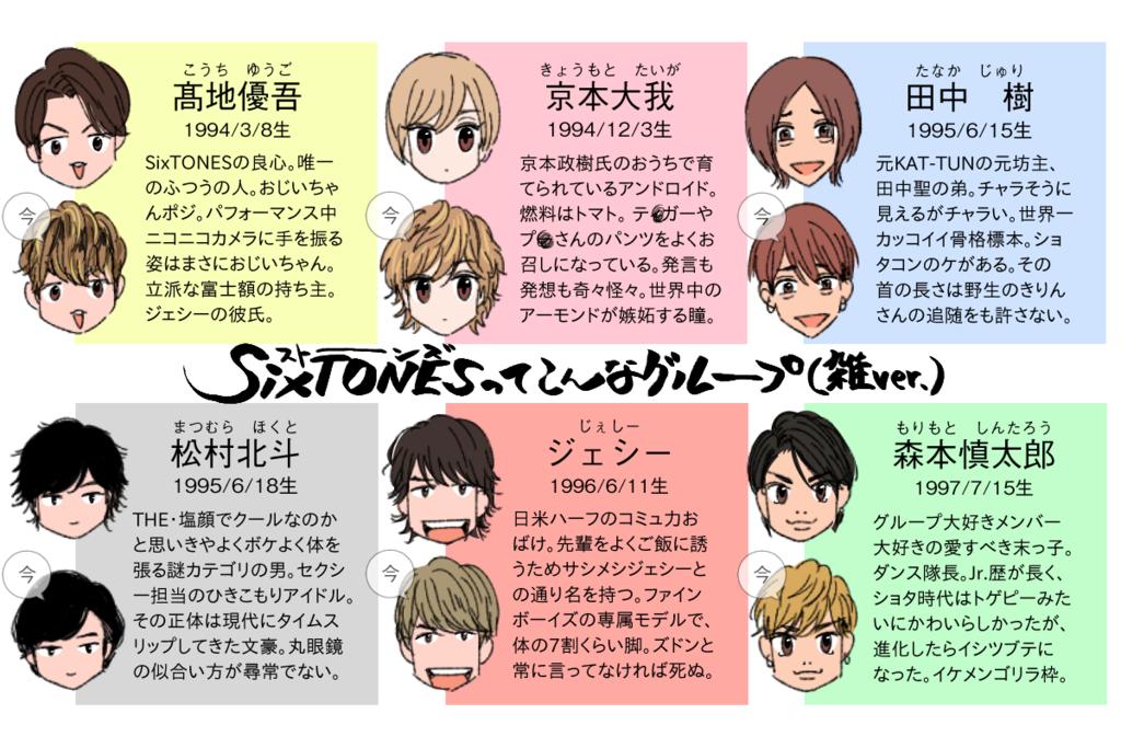 ブログ Sixtones