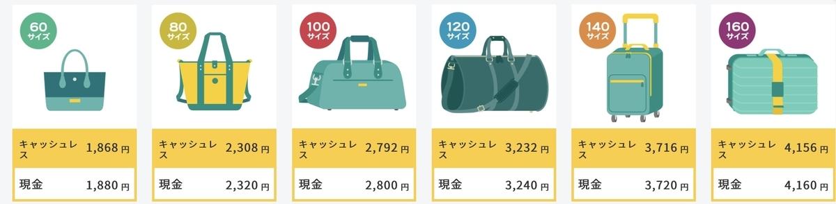 f:id:luxurytravellover:20210117125727j:plain