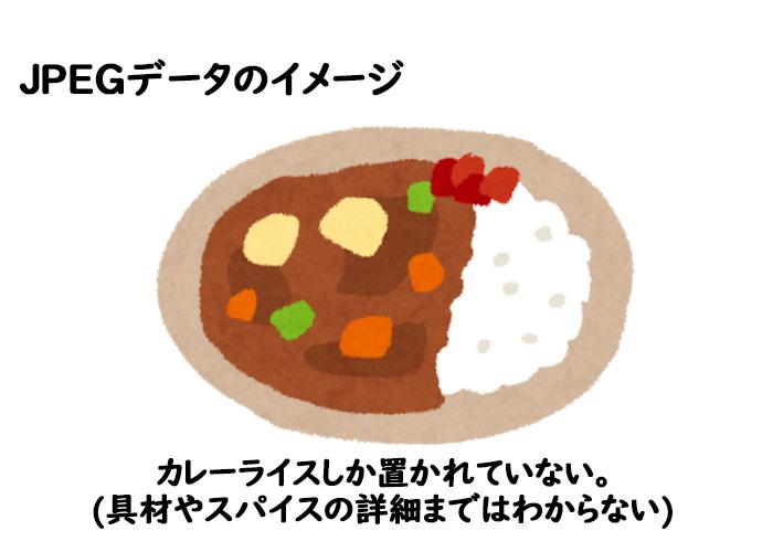 JPEGのイメージ