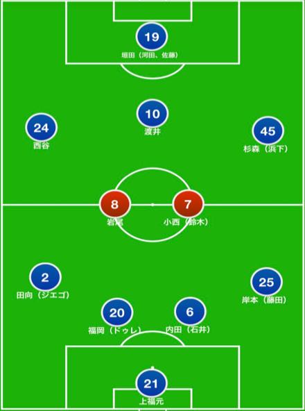 f:id:lvlv_soccer:20210210165425p:plain