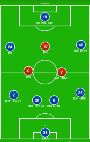f:id:lvlv_soccer:20210215211608p:plain