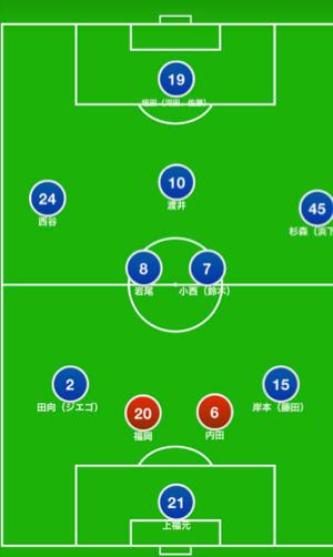 f:id:lvlv_soccer:20210218212821p:plain