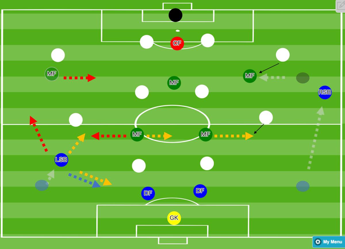 f:id:lvlv_soccer:20210301214509p:plain