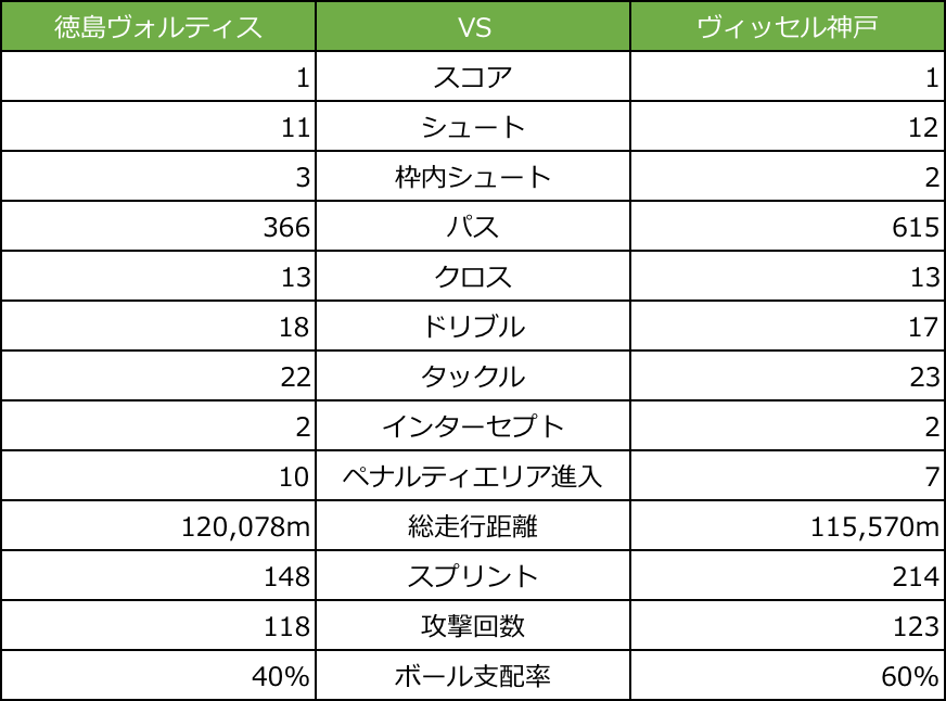 f:id:lvlv_soccer:20210308213009p:plain