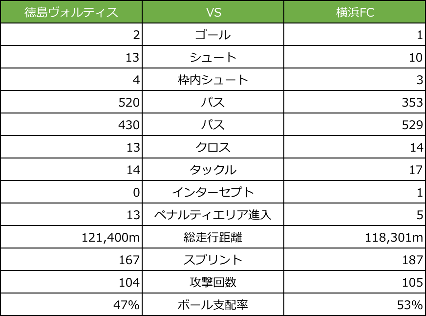 f:id:lvlv_soccer:20210322213543p:plain