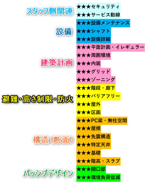 f:id:lyri:20210302102557p:plain