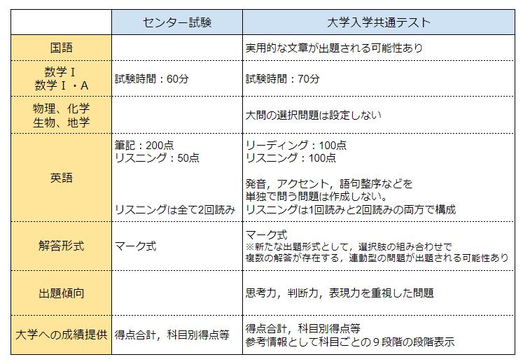 f:id:m-ake:20200131115201p:plain