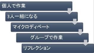f:id:m-ake:20200420115816p:plain