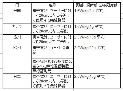 f:id:m-eitaro:20170428200733p:plain
