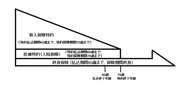 f:id:m-eitaro:20170806135128p:plain