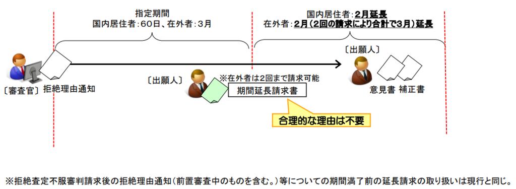 f:id:m-eitaro:20171105151207p:plain