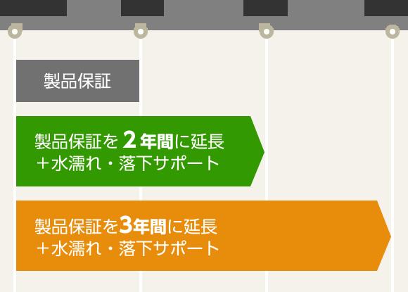 f:id:m-eitaro:20180316220926p:plain