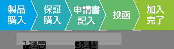 f:id:m-eitaro:20180316221356p:plain