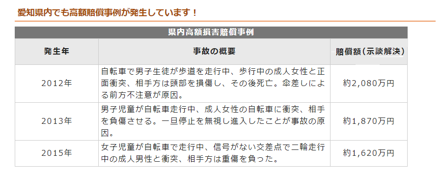 f:id:m-eitaro:20180319225948p:plain