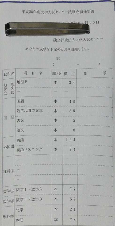 f:id:m-eitaro:20180418211632j:plain