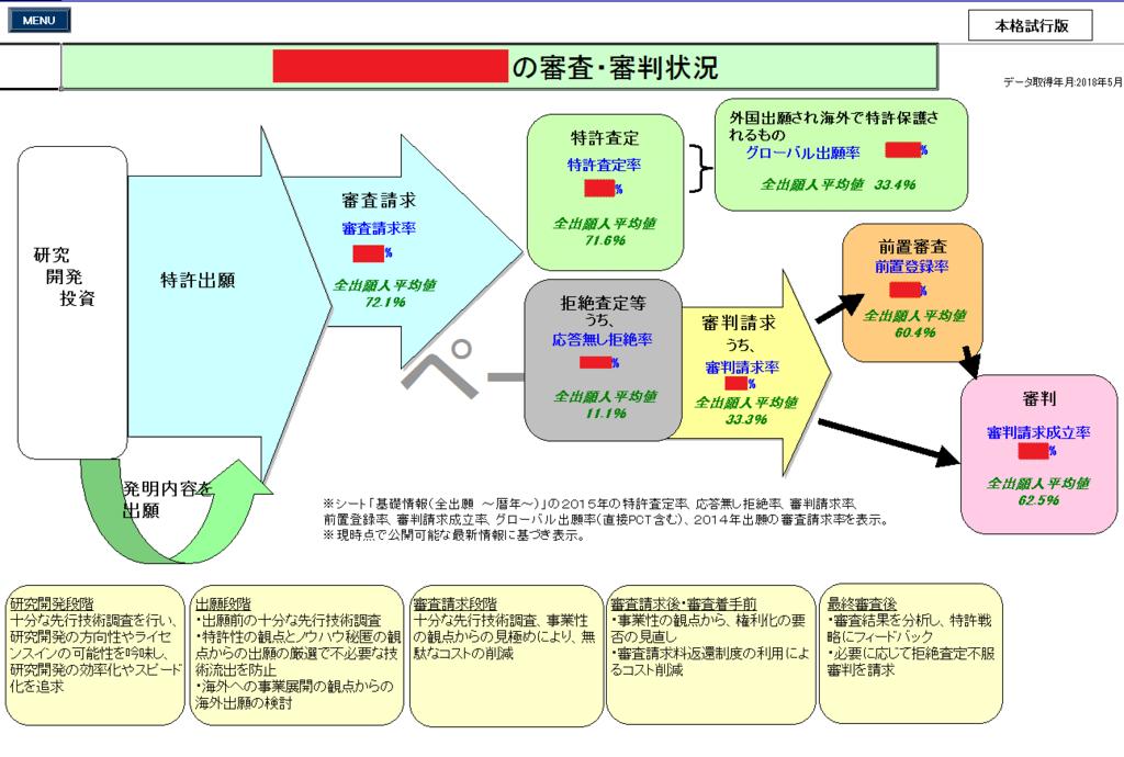 f:id:m-eitaro:20180525224715p:plain