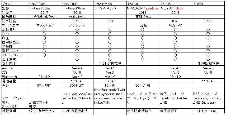 f:id:m-eitaro:20181104081957p:plain