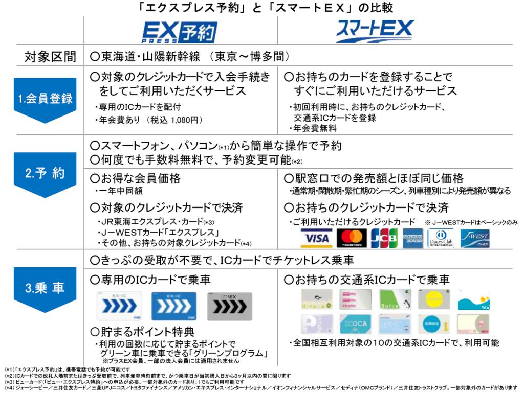 f:id:m-eitaro:20181107225219p:plain