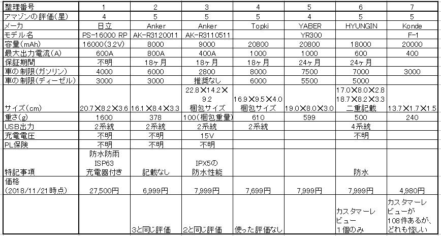 f:id:m-eitaro:20181122222205p:plain