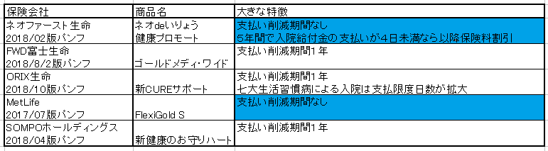 f:id:m-eitaro:20181125223304p:plain