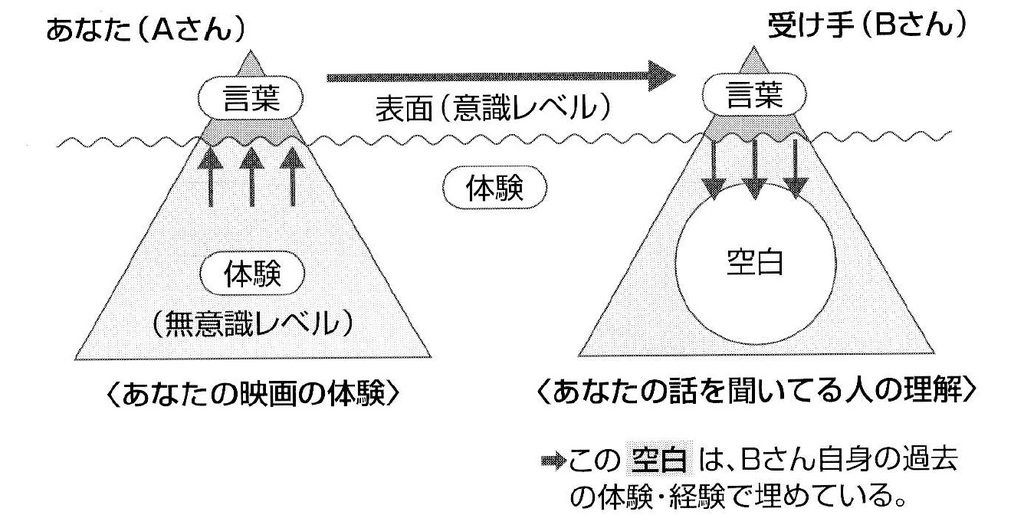 f:id:m-eitaro:20190202181721j:plain