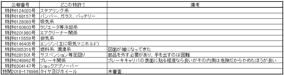 f:id:m-eitaro:20190217191711p:plain