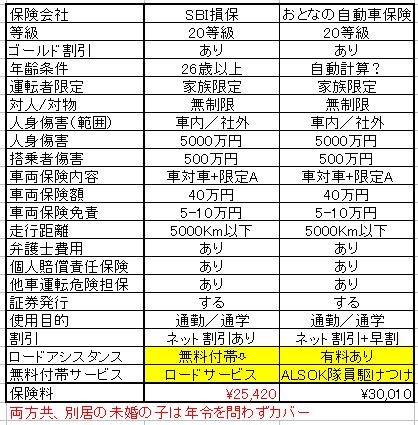 f:id:m-eitaro:20190307000608p:plain