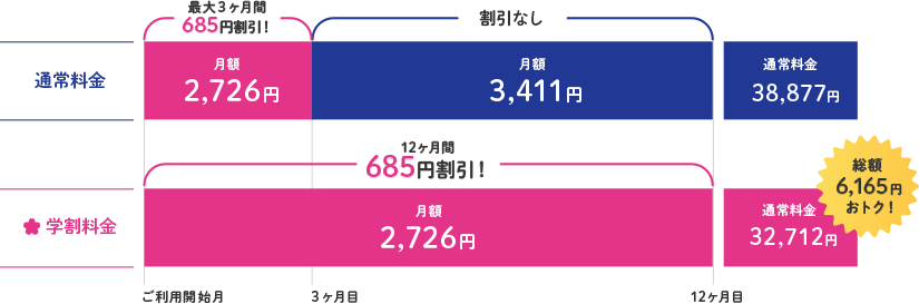 f:id:m-eitaro:20190403230610p:plain