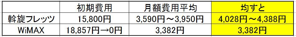 f:id:m-eitaro:20190403233835p:plain