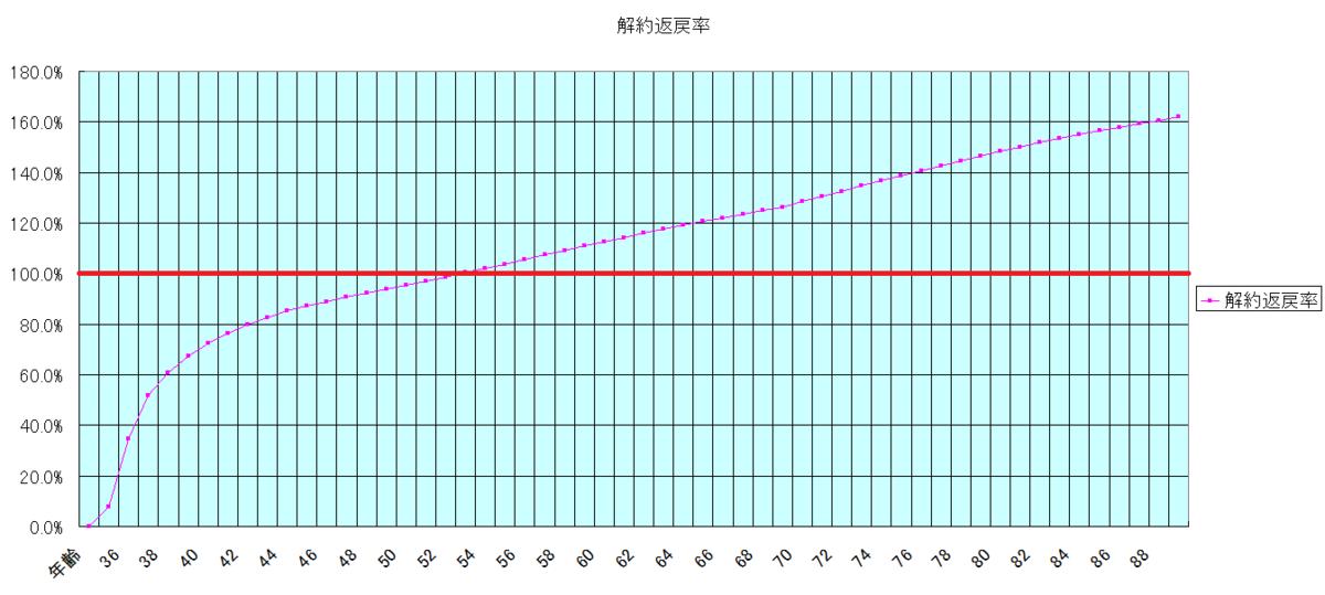 f:id:m-eitaro:20190923214316p:plain