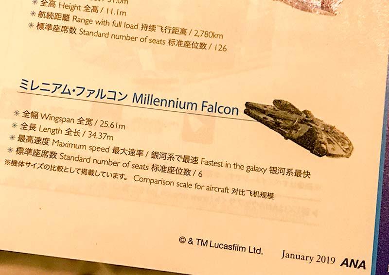 ANA・ミレニアム・ファルコン