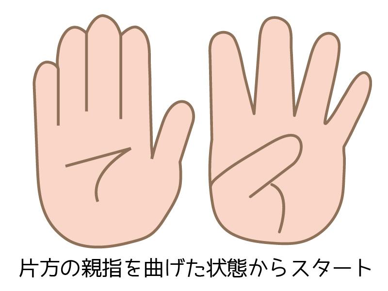 脳トレ・ずらして指折り数え