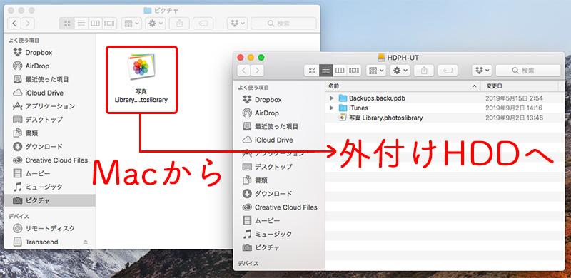 Mac写真バックアップ