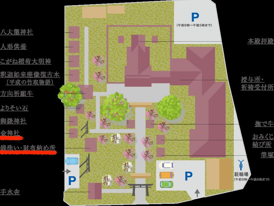 山田天満宮境内マップ