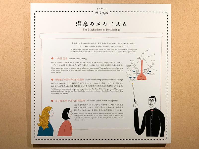 星野リゾート界加賀・現代湯治・温泉のメカニズム