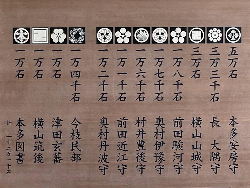兼六園、旧津田玄蕃邸(金沢)