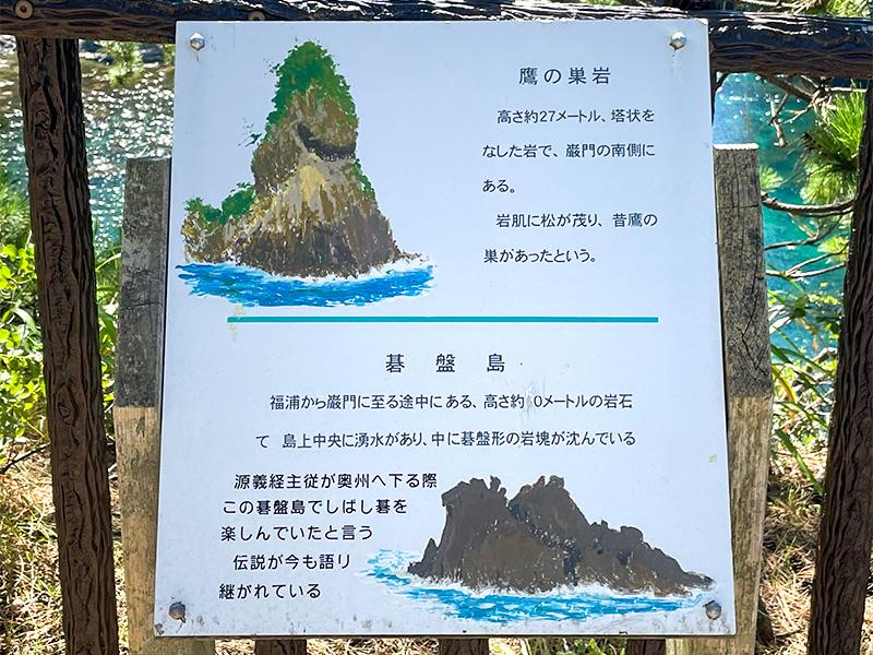 巌門、鷹の巣岩、碁盤島