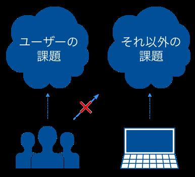 f:id:m-kawabe:20200124103328p:plain:w200
