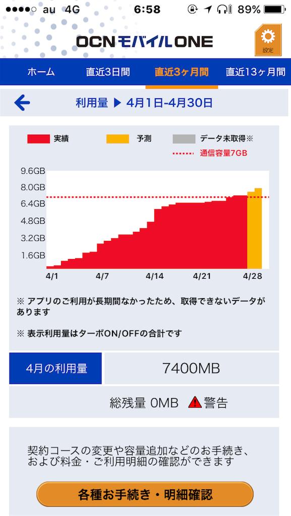 f:id:m-kawaguchi:20170428072812p:image
