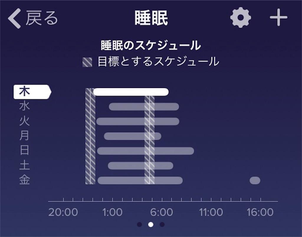 f:id:m-kawaguchi:20170508074622j:image