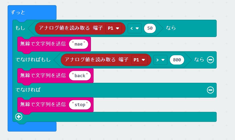 f:id:m-kihara:20201203035157p:plain